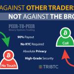 TRIBTC Crypto Binary Options Trading - Broker Review