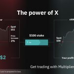 Deriv Multipliers - Amplifies up to X1000 Your Trade
