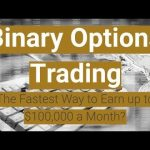 Binary Options Trading - the Fastest Way to Earn Money Online